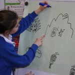 Drawing a class story map